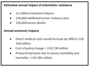 artemisinin resistance